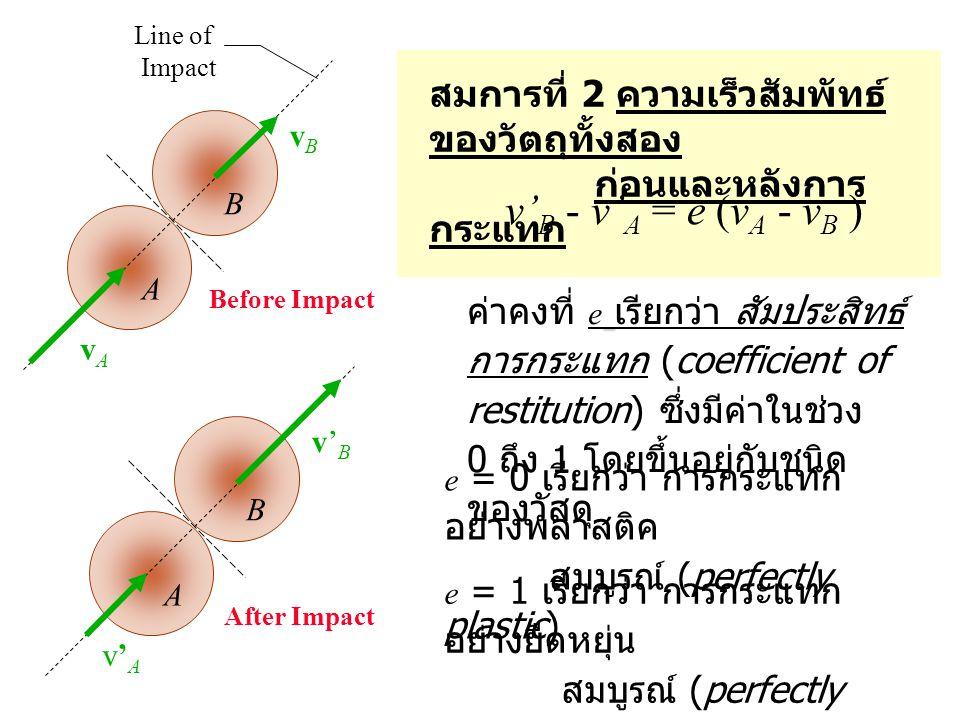 สมการที่ 2 ความเร็วสัมพัทธ์ ของวัตถุทั้งสอง ก่อนและหลังการ กระแทก v' B - v' A = e (v A - v B ) e = 1 เรียกว่า การกระแทก อย่างยืดหยุ่น สมบูรณ์ (perfectly elastic) ค่าคงที่ e เรียกว่า สัมประสิทธ์ การกระแทก (coefficient of restitution) ซึ่งมีค่าในช่วง 0 ถึง 1 โดยขึ้นอยู่กับชนิด ของวัสดุ e = 0 เรียกว่า การกระแทก อย่างพลาสติค สมบูรณ์ (perfectly plastic) A B vAvA vBvB Line of Impact A B v'Av'A v'Bv'B Before Impact After Impact