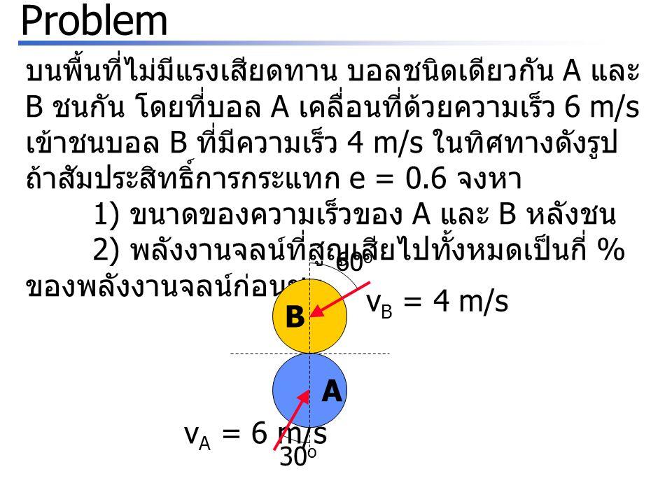Problem บนพื้นที่ไม่มีแรงเสียดทาน บอลชนิดเดียวกัน A และ B ชนกัน โดยที่บอล A เคลื่อนที่ด้วยความเร็ว 6 m/s เข้าชนบอล B ที่มีความเร็ว 4 m/s ในทิศทางดังรูป ถ้าสัมประสิทธิ์การกระแทก e = 0.6 จงหา 1) ขนาดของความเร็วของ A และ B หลังชน 2) พลังงานจลน์ที่สูญเสียไปทั้งหมดเป็นกี่ % ของพลังงานจลน์ก่อนชน v A = 6 m/s 30 o 60 o v B = 4 m/s A B