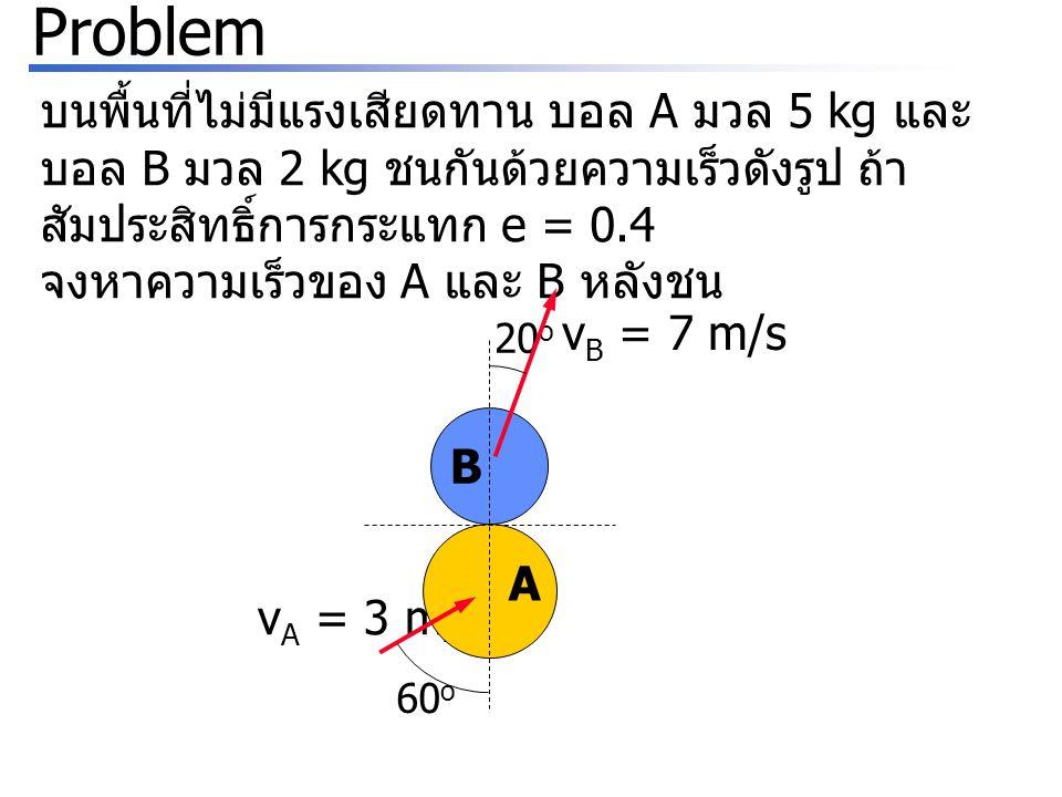 Problem บนพื้นที่ไม่มีแรงเสียดทาน บอล A มวล 2 kg และ บอล B มวล 5 kg ชนกันด้วยความเร็วดังรูป ถ้า สัมประสิทธิ์การกระแทก e = 0.5 จงหา 1) ขนาดของความเร็วของ A และ B หลังชน 2) พลังงานจลน์ที่สูญเสียไปทั้งหมดเป็นกี่ % ของพลังงานจลน์ก่อนชน v A = 20 m/s 30 o 60 o v B = 1 m/s A B