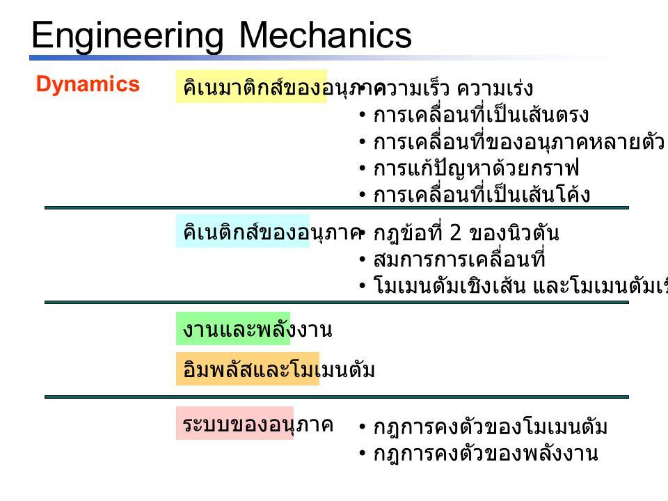 Engineering Mechanics Dynamics คิเนมาติกส์ของอนุภาค ความเร็ว ความเร่ง การเคลื่อนที่เป็นเส้นตรง การเคลื่อนที่ของอนุภาคหลายตัว การแก้ปัญหาด้วยกราฟ การเคลื่อนที่เป็นเส้นโค้ง คิเนติกส์ของอนุภาค กฎข้อที่ 2 ของนิวตัน สมการการเคลื่อนที่ โมเมนตัมเชิงเส้น และโมเมนตัมเชิงมุม งานและพลังงาน อิมพลัสและโมเมนตัม ระบบของอนุภาค กฎการคงตัวของโมเมนตัม กฎการคงตัวของพลังงาน