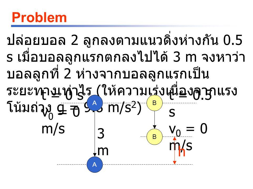 Problem ปล่อยบอล 2 ลูกลงตามแนวดิ่งห่างกัน 0.5 s เมื่อบอลลูกแรกตกลงไปได้ 3 m จงหาว่า บอลลูกที่ 2 ห่างจากบอลลูกแรกเป็น ระยะทางเท่าไร ( ให้ความเร่งเนื่อง