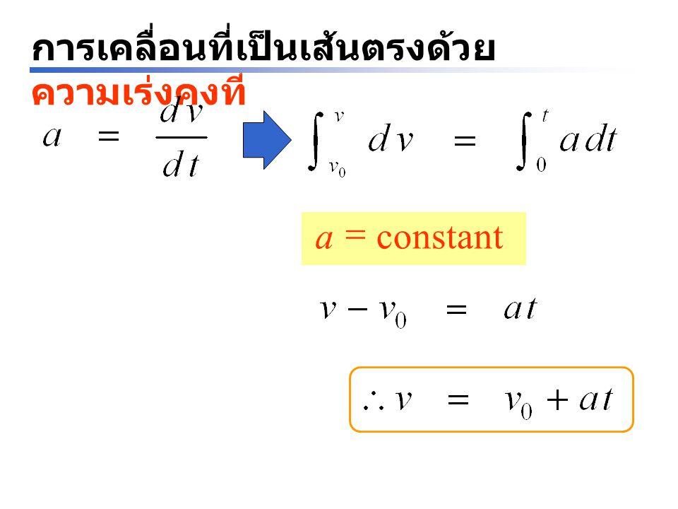 Problem รถคันหนึ่งเคลื่อนที่เป็นเส้นตรงโดยเริ่ม เคลื่อนที่จากหยุดนิ่งไปจนหยุดนิ่งที่อีก ตำแหน่งหนึ่ง ระหว่างการเคลื่อนที่มี ความเร่งดังกราฟ จงหาระยะเวลาช่วง CD และการกระจัดที่จุด D 1 2 -2-2 a (m/s 2 ) t (s) 86 1010 t CD AB C D
