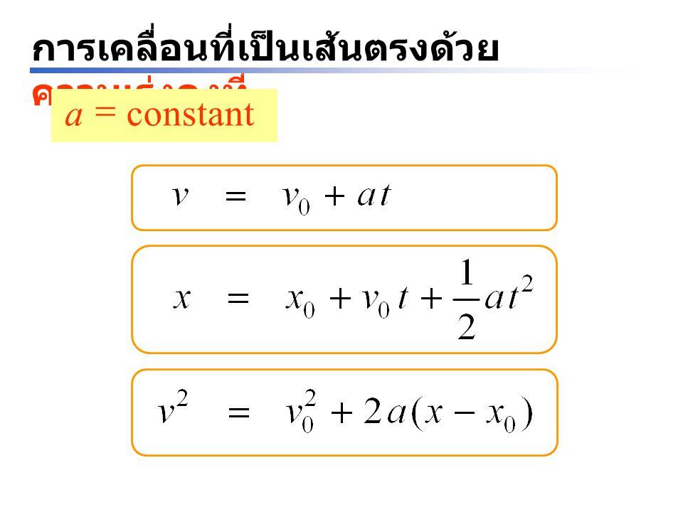 Problem อนุภาคเคลื่อนที่เป็นเส้นตรงด้วยความเร็ว ดังกราฟ จงหา 1) ความเร็วและการกระจัดเมื่อ t = 8 s และ t = 12 s 2) การกระจัดที่มากที่สุดในการ เคลื่อนที่ v (m/s) 50 4 8 0 t (s) 9 12 -30
