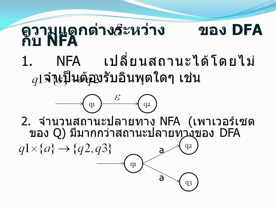ความแตกต่างระหว่าง ของ DFA กับ NFA 1.NFA เปลี่ยนสถานะได้โดยไม่ จำเป็นต้องรับอินพุตใดๆ เช่น q1q2 2.
