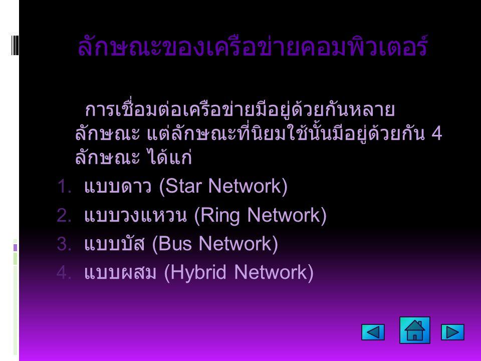 ลักษณะของเครือข่ายคอมพิวเตอร์ การเชื่อมต่อเครือข่ายมีอยู่ด้วยกันหลาย ลักษณะ แต่ลักษณะที่นิยมใช้นั้นมีอยู่ด้วยกัน 4 ลักษณะ ได้แก่ 1. แบบดาว (Star Netwo
