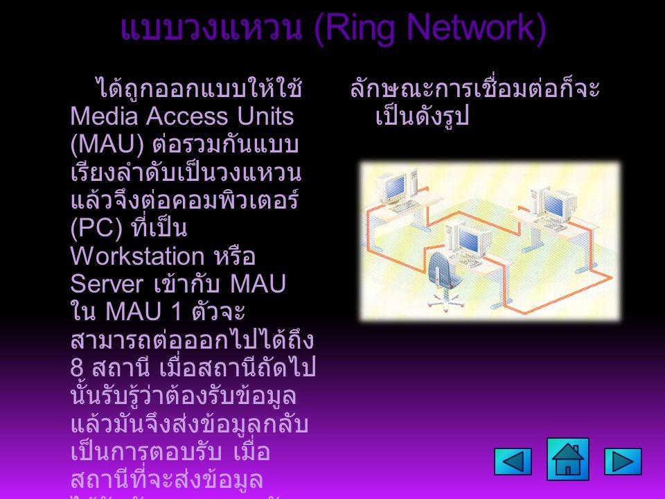 แบบวงแหวน (Ring Network) ได้ถูกออกแบบให้ใช้ Media Access Units (MAU) ต่อรวมกันแบบ เรียงลำดับเป็นวงแหวน แล้วจึงต่อคอมพิวเตอร์ (PC) ที่เป็น Workstation หรือ Server เข้ากับ MAU ใน MAU 1 ตัวจะ สามารถต่อออกไปได้ถึง 8 สถานี เมื่อสถานีถัดไป นั้นรับรู้ว่าต้องรับข้อมูล แล้วมันจึงส่งข้อมูลกลับ เป็นการตอบรับ เมื่อ สถานีที่จะส่งข้อมูล ได้รับสัญญาณตอบรับ แล้ว มันจึงส่งข้อมูลครั้ง แรก แล้วมันจะลบข้อมูล ออกจากระบบ เพื่อให้ ได้ใช้ข้อมูลอื่นๆ ต่อไป วงแหวนจะได้ทำงาน ทั้งหมดซึ่งจะคอยเป็น ผู้รับและผู้ส่งแล้วยังเป็น รีพีทเตอร์ในตัวอีกด้วย ลักษณะการเชื่อมต่อก็จะ เป็นดังรูป