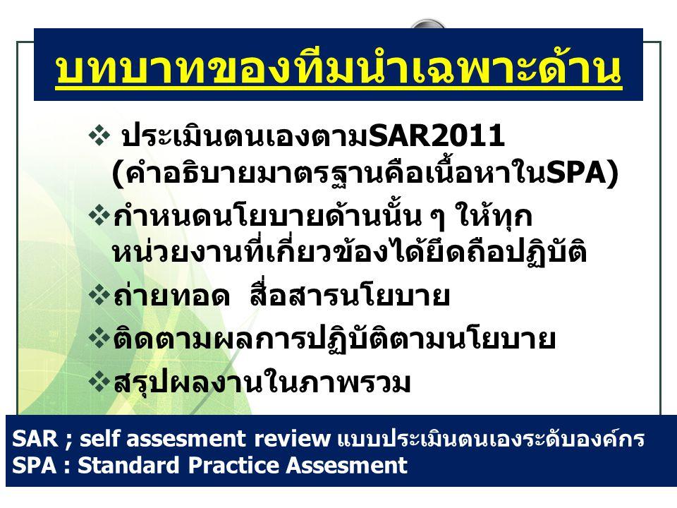 บทบาทของทีมนำเฉพาะด้าน  ประเมินตนเองตามSAR2011 (คำอธิบายมาตรฐานคือเนื้อหาในSPA)  กำหนดนโยบายด้านนั้น ๆ ให้ทุก หน่วยงานที่เกี่ยวข้องได้ยึดถือปฏิบัติ