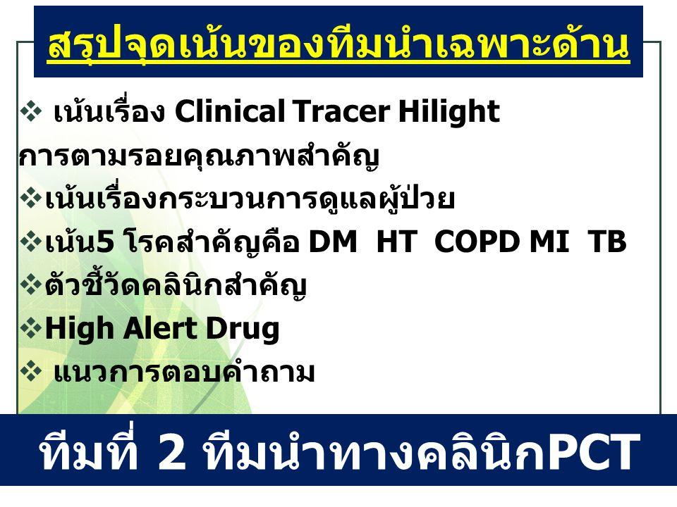 สรุปจุดเน้นของทีมนำเฉพาะด้าน  เน้นเรื่อง Clinical Tracer Hilight การตามรอยคุณภาพสำคัญ  เน้นเรื่องกระบวนการดูแลผู้ป่วย  เน้น5 โรคสำคัญคือ DM HT COPD