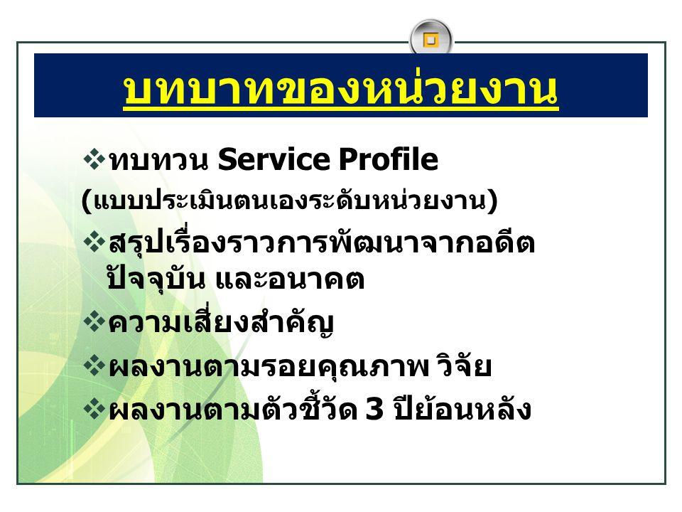 บทบาทของหน่วยงาน  ทบทวน Service Profile (แบบประเมินตนเองระดับหน่วยงาน)  สรุปเรื่องราวการพัฒนาจากอดีต ปัจจุบัน และอนาคต  ความเสี่ยงสำคัญ  ผลงานตามร