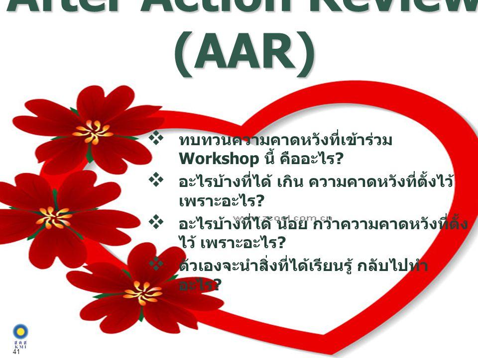 After Action Review (AAR)  ทบทวนความคาดหวังที่เข้าร่วม Workshop นี้ คืออะไร?  อะไรบ้างที่ได้ เกิน ความคาดหวังที่ตั้งไว้ เพราะอะไร?  อะไรบ้างที่ได้