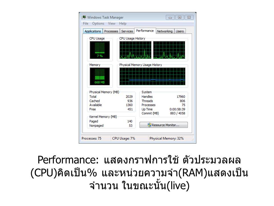 Performance: แสดงกราฟการใช้ ตัวประมวลผล (CPU) คิดเป็น % และหน่วยความจำ (RAM) แสดงเป็น จำนวน ในขณะนั้น (live)