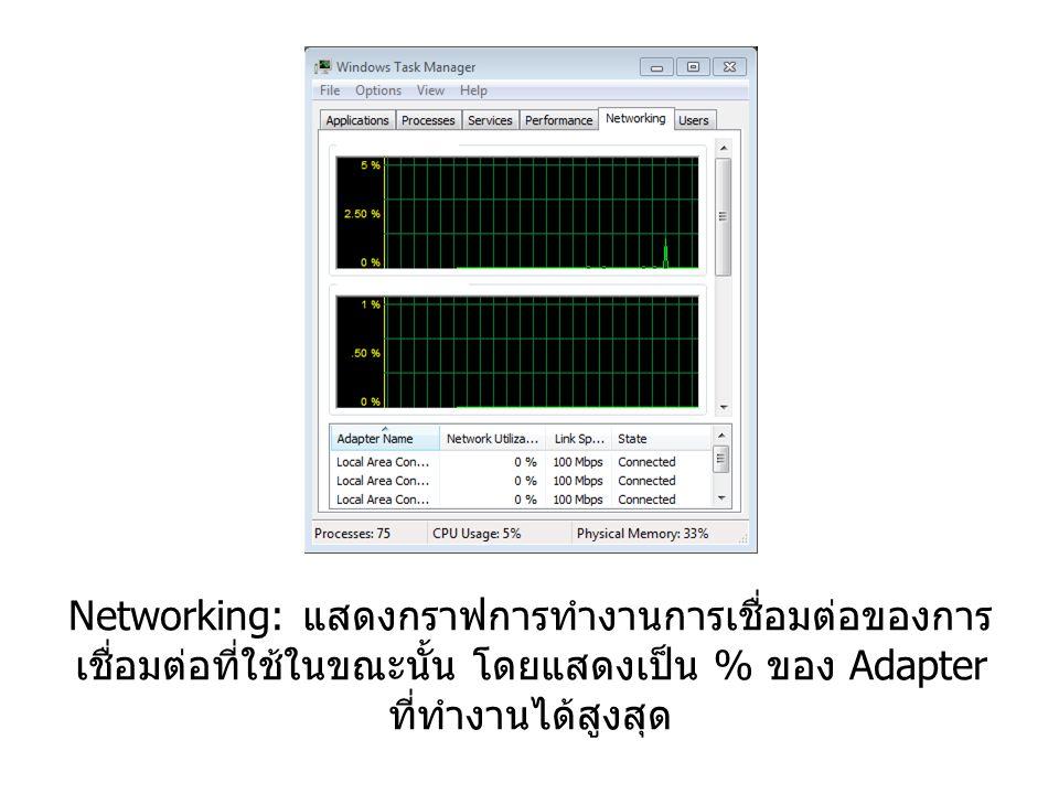 Networking: แสดงกราฟการทำงานการเชื่อมต่อของการ เชื่อมต่อที่ใช้ในขณะนั้น โดยแสดงเป็น % ของ Adapter ที่ทำงานได้สูงสุด