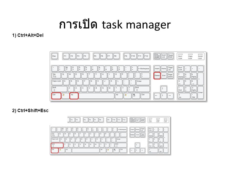 การเปิด task manager 1) Ctrl+Alt+Del 2) Ctrl+Shift+Esc