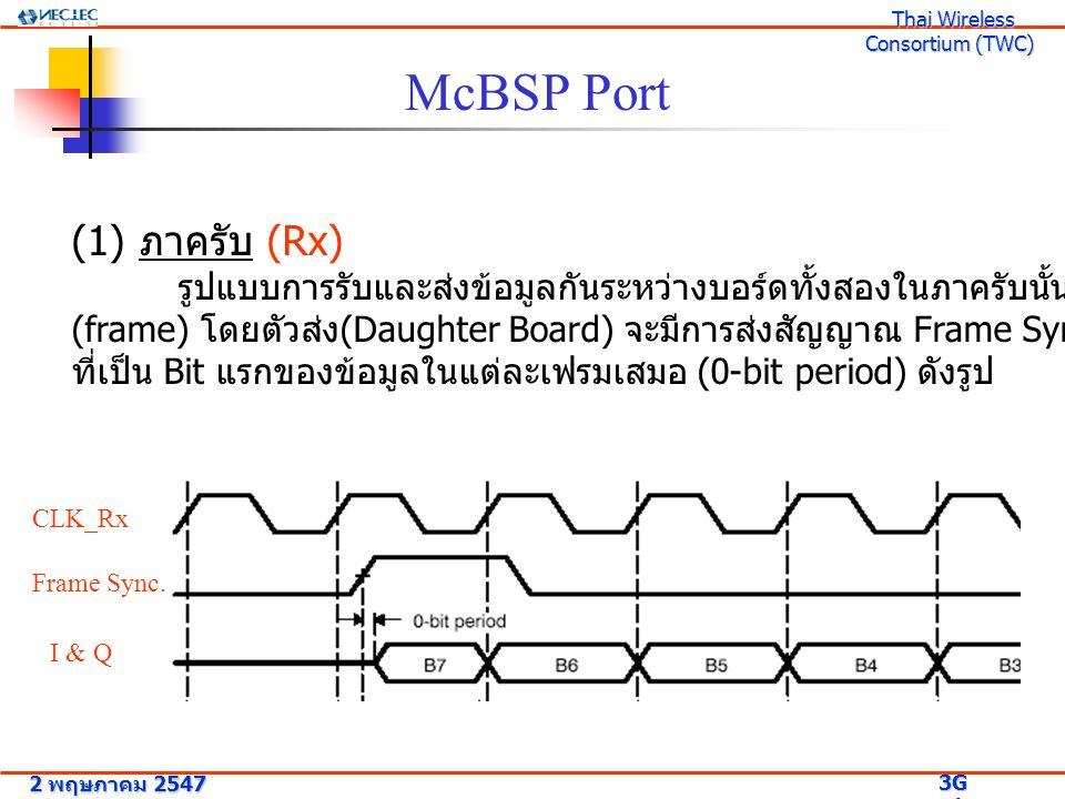 McBSP Port (1) ภาครับ (Rx) รูปแบบการรับและส่งข้อมูลกันระหว่างบอร์ดทั้งสองในภาครับนั้นจะมีลักษณะเป็นเฟรม (frame) โดยตัวส่ง (Daughter Board) จะมีการส่งส
