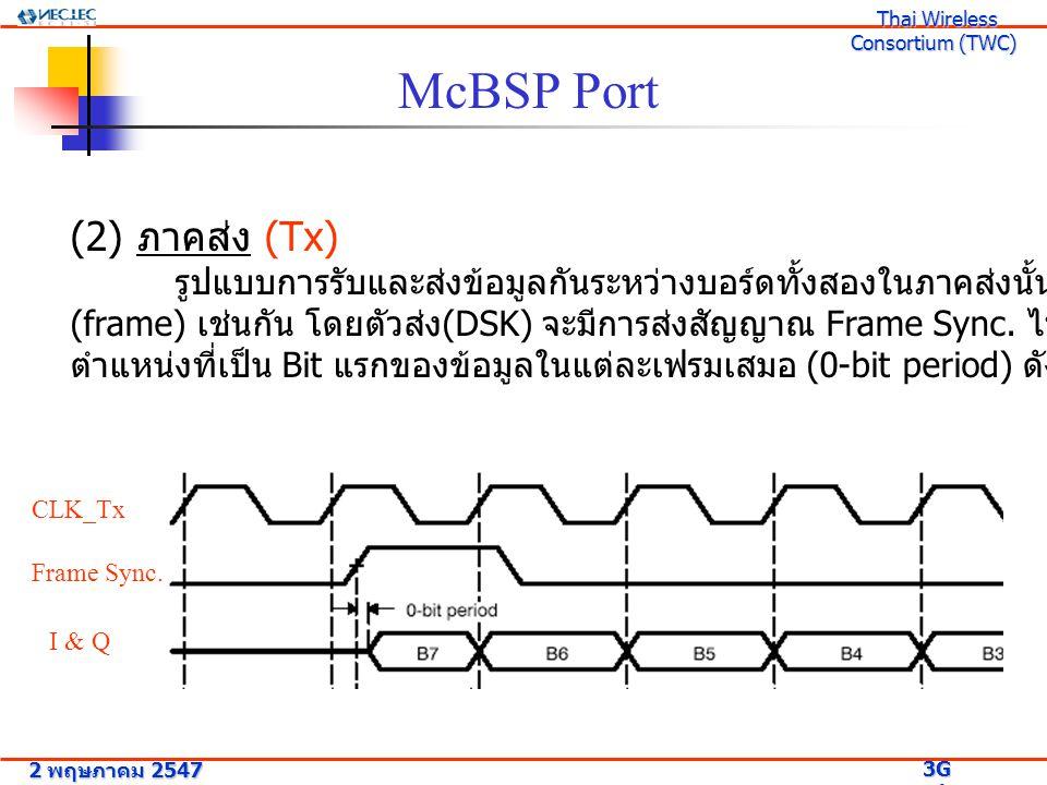 McBSP Port (2) ภาคส่ง (Tx) รูปแบบการรับและส่งข้อมูลกันระหว่างบอร์ดทั้งสองในภาคส่งนั้นจะมีลักษณะเป็นเฟรม (frame) เช่นกัน โดยตัวส่ง (DSK) จะมีการส่งสัญญ