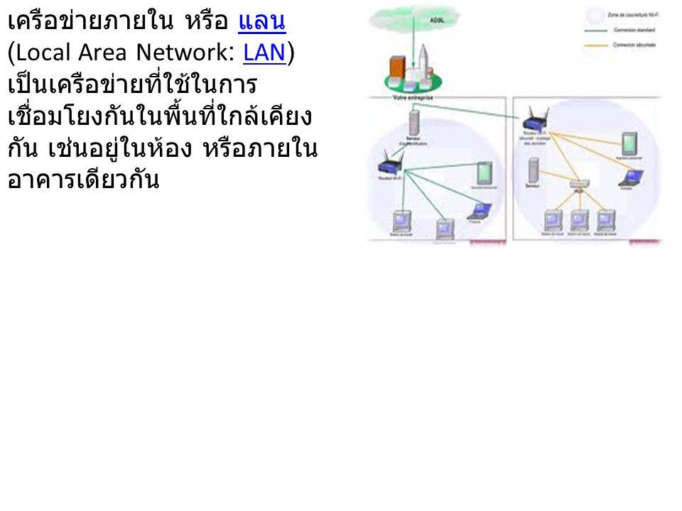 เครือข่ายภายใน หรือ แลน (Local Area Network: LAN) เป็นเครือข่ายที่ใช้ในการ เชื่อมโยงกันในพื้นที่ใกล้เคียง กัน เช่นอยู่ในห้อง หรือภายใน อาคารเดียวกัน แ