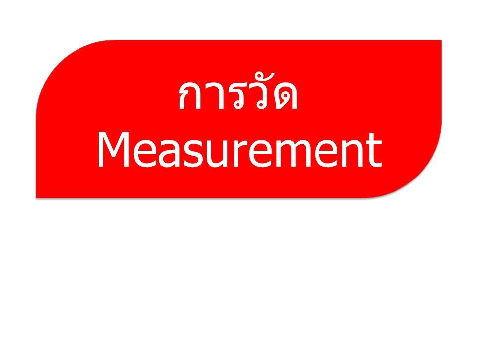 หมายถึง ความคลาดเคลื่อนของ การวัดที่ค่าของ การวัดไม่ตรงกับความ จริง แบ่งออกเป็น 2 ประเภท อคติที่เกิดจากการสุ่มตัวอย่างในการ ศึกษาวิจัย (Sampling Bias) อคติที่เกิดจากการวัด (Measurement Bias) หมายถึง ความคลาดเคลื่อนของ การวัดที่ค่าของ การวัดไม่ตรงกับความ จริง แบ่งออกเป็น 2 ประเภท อคติที่เกิดจากการสุ่มตัวอย่างในการ ศึกษาวิจัย (Sampling Bias) อคติที่เกิดจากการวัด (Measurement Bias)