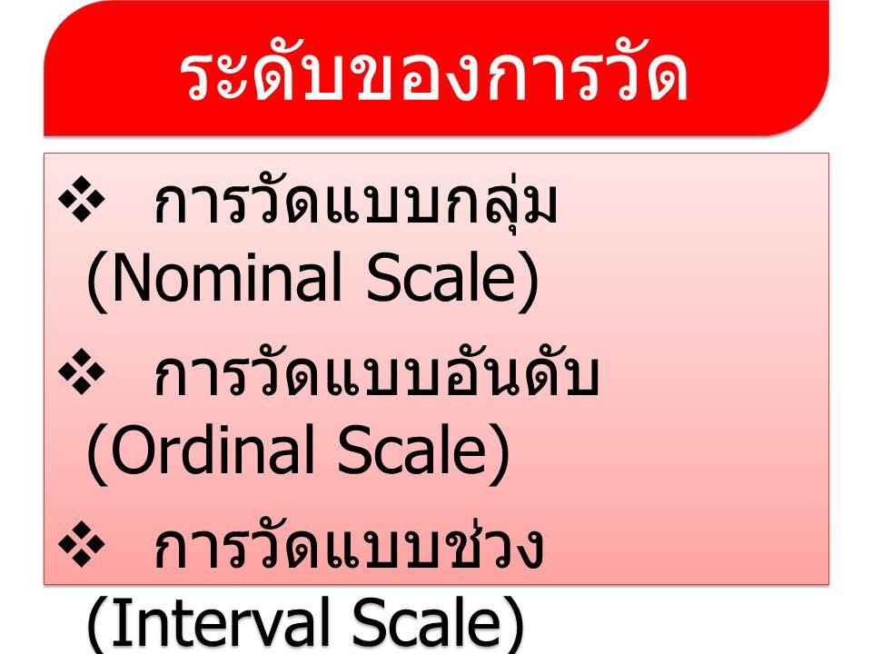 ระดับของการวัด  การวัดแบบกลุ่ม (Nominal Scale)  การวัดแบบอันดับ (Ordinal Scale)  การวัดแบบช่วง (Interval Scale)  การวัดอัตราส่วน (Ratio Scale)  ก