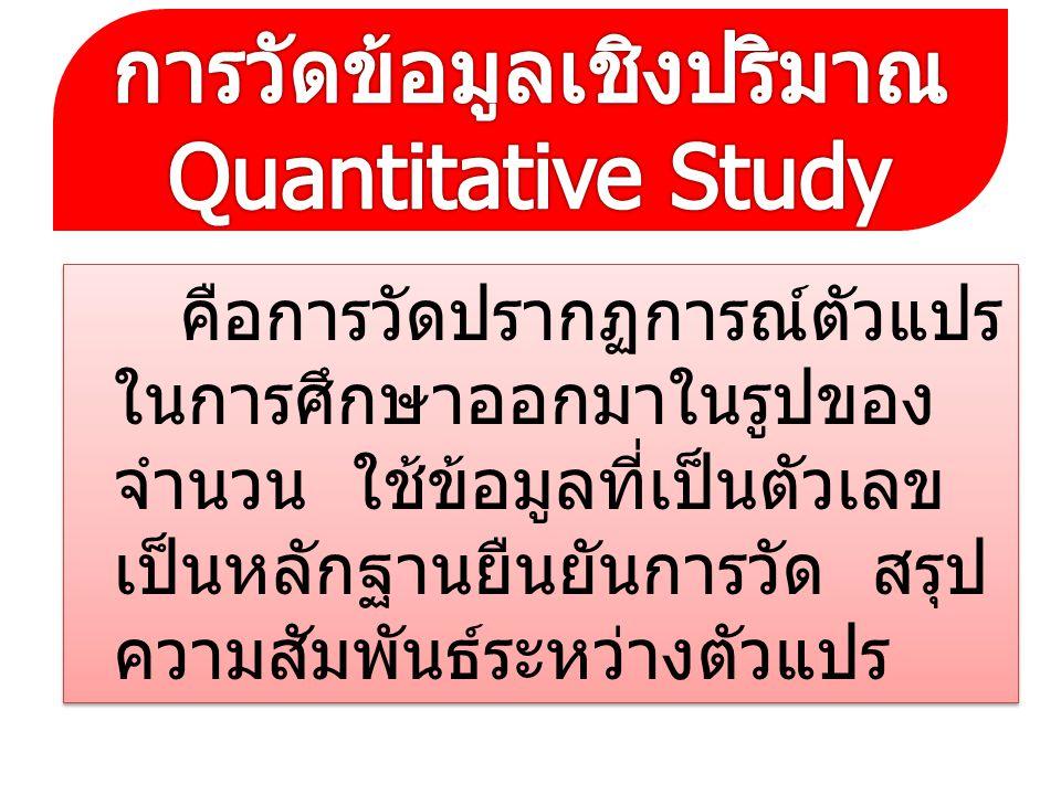 การสังเกต (Observation) การสัมภาษณ์ในทางลึก (In – depth Interview) การสนทนากลุ่ม (Focus Group Discussion) การศึกษาเฉพาะราย (Case Study / Life History Collection) การสังเกต (Observation) การสัมภาษณ์ในทางลึก (In – depth Interview) การสนทนากลุ่ม (Focus Group Discussion) การศึกษาเฉพาะราย (Case Study / Life History Collection)