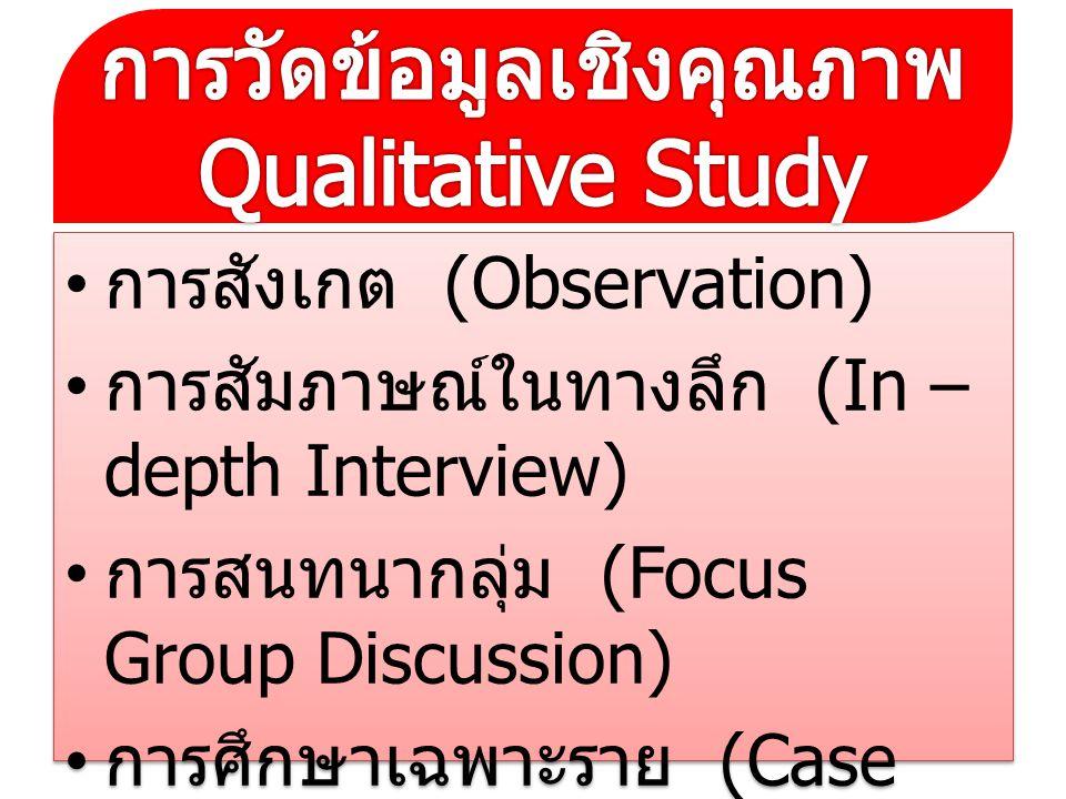 การสังเกต (Observation) การสัมภาษณ์ในทางลึก (In – depth Interview) การสนทนากลุ่ม (Focus Group Discussion) การศึกษาเฉพาะราย (Case Study / Life History
