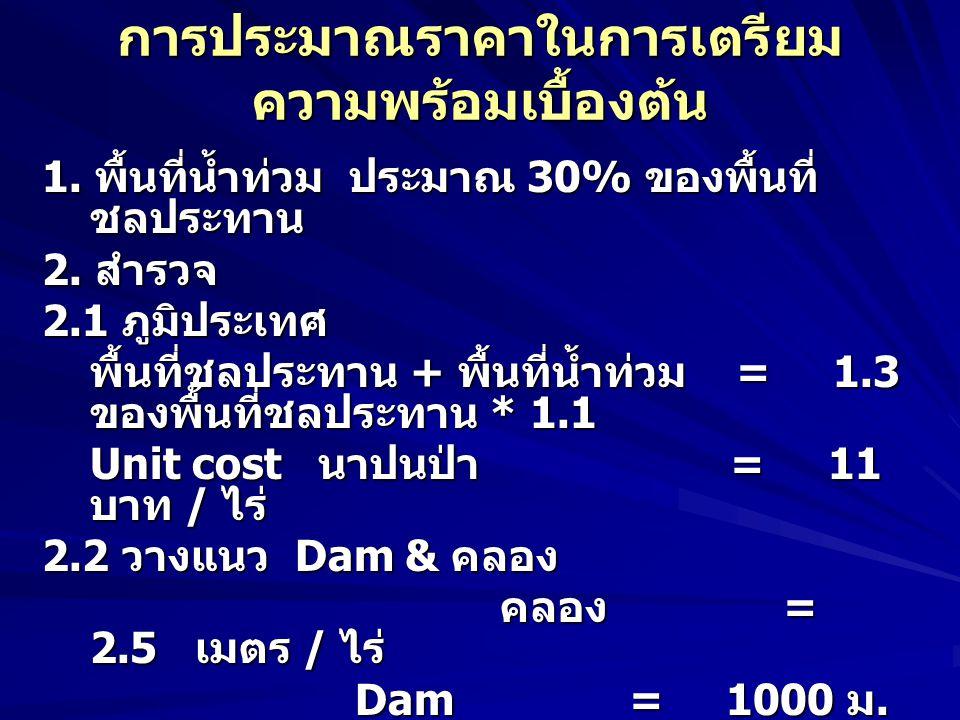 การประมาณราคาในการเตรียม ความพร้อมเบื้องต้น 3.ธรณี + ปฐพี Dam = 500 ม.