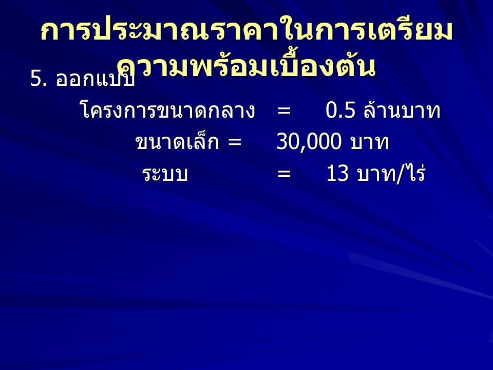 การประมาณราคาในการเตรียม ความพร้อมเบื้องต้น 5. ออกแบบ โครงการขนาดกลาง =0.5 ล้านบาท ขนาดเล็ก =30,000 บาท ขนาดเล็ก =30,000 บาท ระบบ =13 บาท / ไร่ ระบบ =