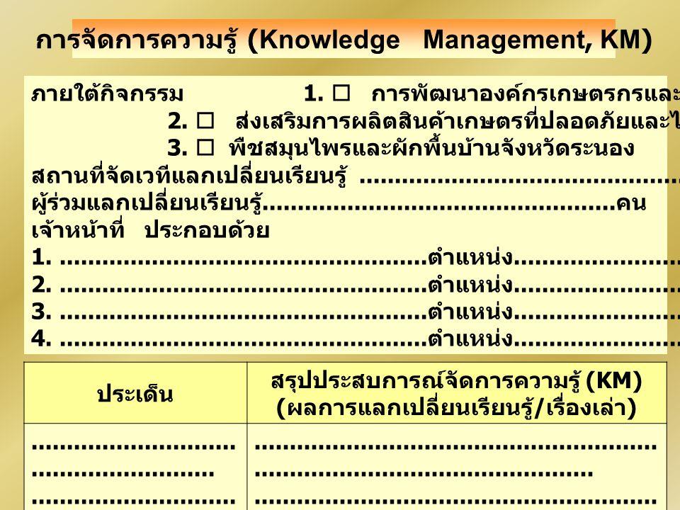 การจัดการความรู้ (Knowledge Management, KM) ภายใต้กิจกรรม 1.  การพัฒนาองค์กรเกษตรกรและวิสาหกิจชุมชน 2.  ส่งเสริมการผลิตสินค้าเกษตรที่ปลอดภัยและได้มา