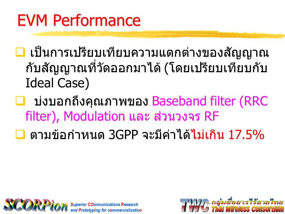 Superior COmmunications Research and Prototyping for commercialization EVM Performance  เป็นการเปรียบเทียบความแตกต่างของสัญญาณ กับสัญญาณที่วัดออกมาได้ ( โดยเปรียบเทียบกับ Ideal Case)  บ่งบอกถึงคุณภาพของ Baseband filter (RRC filter), Modulation และ ส่วนวงจร RF  ตามข้อกำหนด 3GPP จะมีค่าได้ไม่เกิน 17.5%