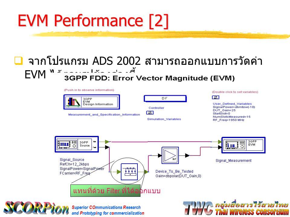 Superior COmmunications Research and Prototyping for commercialization EVM Performance [2]  จากโปรแกรม ADS 2002 สามารถออกแบบการวัดค่า EVM ได้ตามรูปข้างล่างนี้ แทนที่ด้วย Filter ที่ได้ออกแบบ