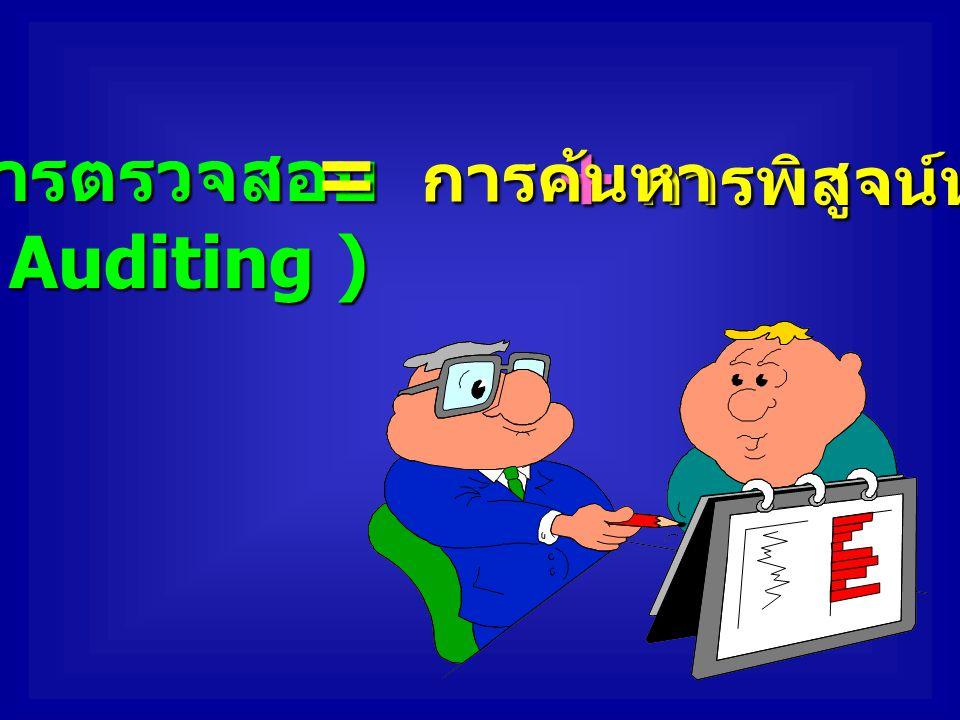 + การพิสูจน์หลักฐาน การตรวจสอบ ( Auditing ) = การค้นหา