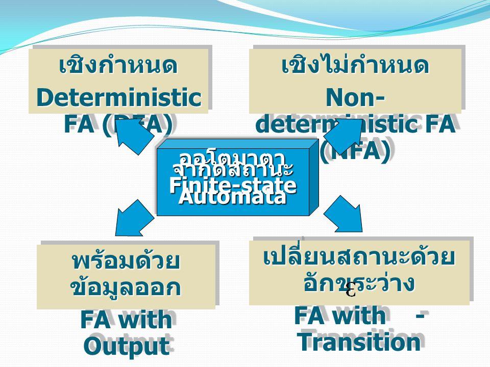 พร้อมด้วย ข้อมูลออก FA with Output พร้อมด้วย ข้อมูลออก FA with Output เชิงกำหนด Deterministic FA (DFA) เชิงกำหนด เชิงไม่กำหนด Non- deterministic FA (N