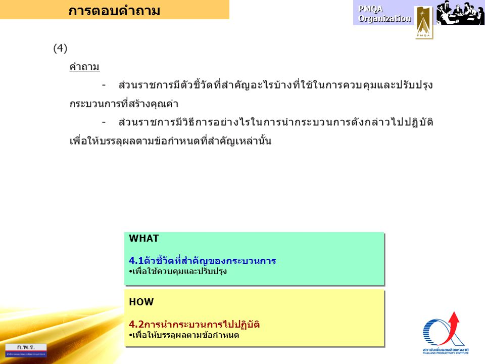 PMQA Organization การตอบคำถาม HOW 4.2การนำกระบวนการไปปฏิบัติ เพื่อให้บรรลุผลตามข้อกำหนด HOW 4.2การนำกระบวนการไปปฏิบัติ เพื่อให้บรรลุผลตามข้อกำหนด WHAT 4.1ตัวชี้วัดที่สำคัญของกระบวนการ เพื่อใช้ควบคุมและปรับปรุง WHAT 4.1ตัวชี้วัดที่สำคัญของกระบวนการ เพื่อใช้ควบคุมและปรับปรุง