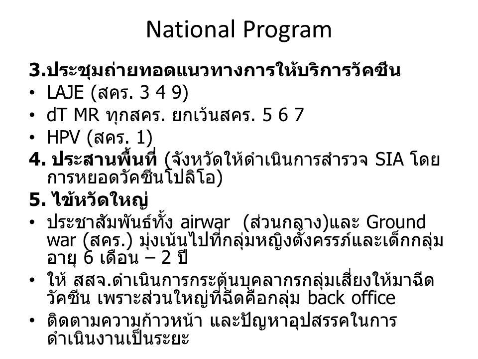 National Program 3. ประชุมถ่ายทอดแนวทางการให้บริการวัคซีน LAJE ( สคร.