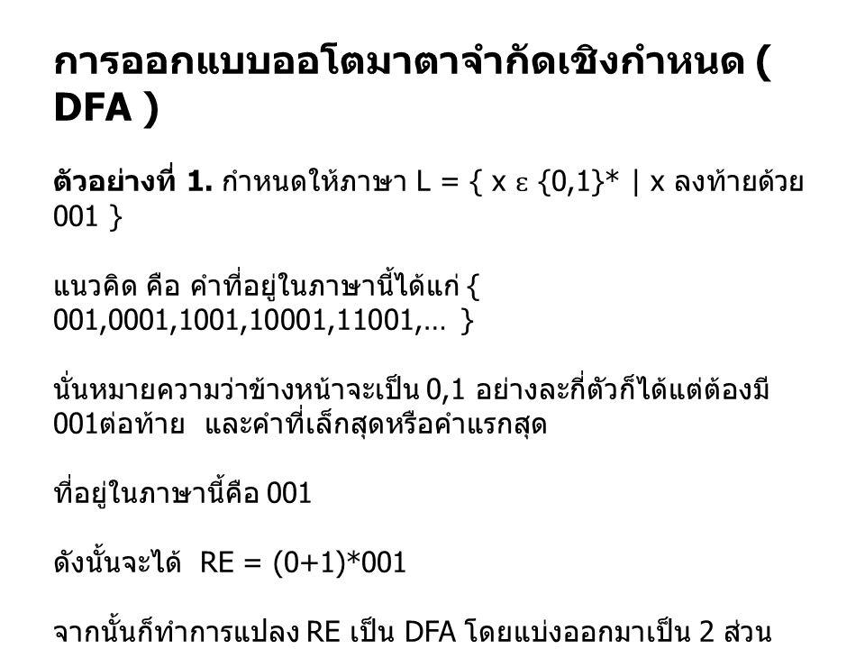 การออกแบบออโตมาตาจำกัดเชิงกำหนด ( DFA ) ตัวอย่างที่ 1. กำหนดให้ภาษา L = { x ɛ {0,1}* | x ลงท้ายด้วย 001 } แนวคิด คือ คำที่อยู่ในภาษานี้ได้แก่ { 001,00