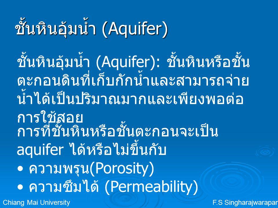 F.S SingharajwarapanChiang Mai University ชั้นหินอุ้มน้ำ (Aquifer) แบ่งเป็น 3 ชนิด คือ ชั้นหินอุ้มน้ำอิสระ (Unconfined หรือ Water Table Aquifer) ชั้นหินอุ้มน้ำกักขัง (Confined Aquifer) ชั้นหินอุ้มน้ำปลอม (Perched Aquifer) ชั้นหินอุ้มน้ำปลอม (Perched Aquifer)