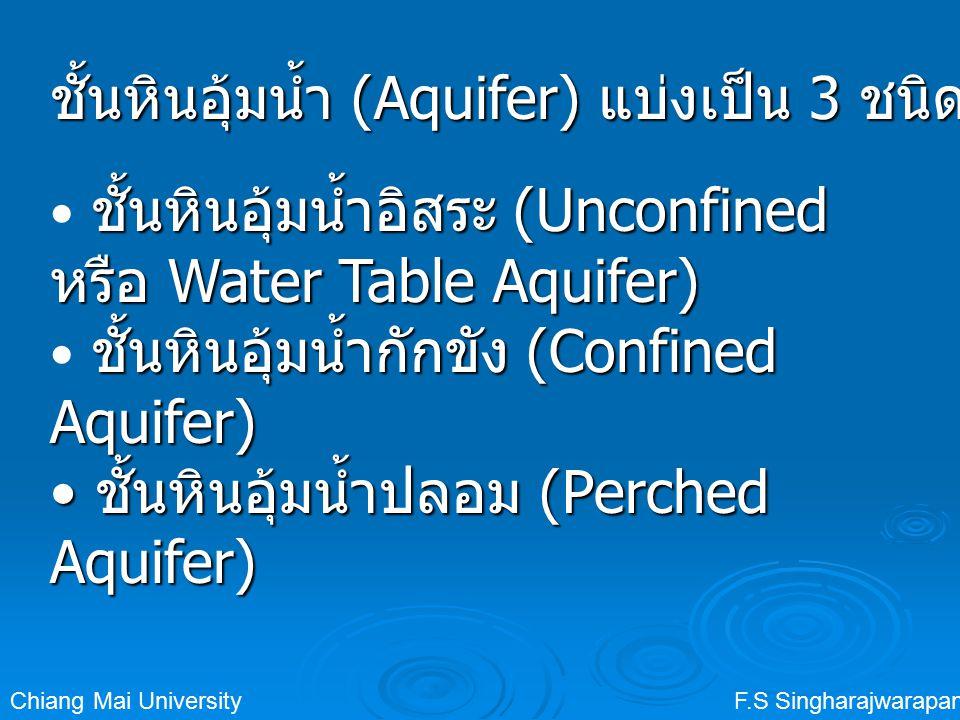 F.S SingharajwarapanChiang Mai University ชั้นหินอุ้มน้ำ (Aquifer) แบ่งเป็น 3 ชนิด คือ ชั้นหินอุ้มน้ำอิสระ (Unconfined หรือ Water Table Aquifer) ชั้นห
