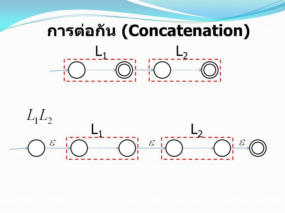 การต่อกัน (Concatenation) L1L1 L2L2 L1L1 L2L2