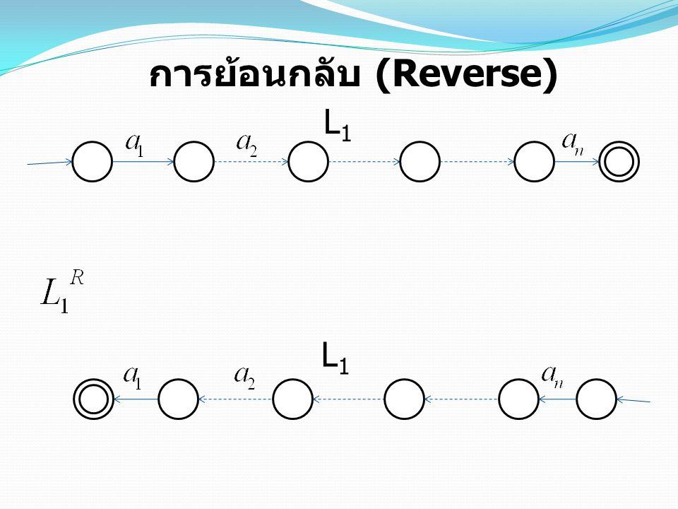 การย้อนกลับ (Reverse) L1L1 L1L1