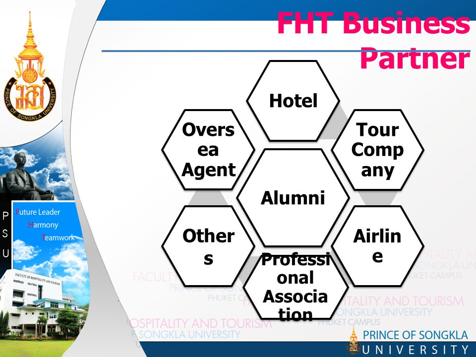 FHT Business Partner Alumni Hotel Tour Comp any Airlin e Professi onal Associat ion Other s Overs ea Agent