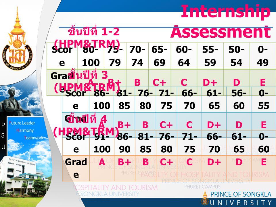 Internship Assessment Scor e 80- 100 75- 79 70- 74 65- 69 60- 64 55- 59 50- 54 0- 49 Grad e AB+BC+CD+DE ชั้นปีที่ 1-2 (HPM&TRM) Scor e 86- 100 81- 85