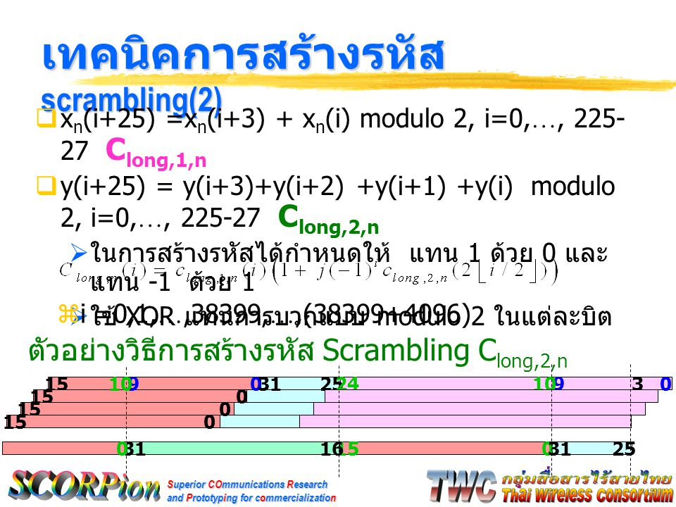 Superior COmmunications Research and Prototyping for commercialization เทคนิคการสร้างรหัส scrambling(2)  x n (i+25) =x n (i+3) + x n (i) modulo 2, i=