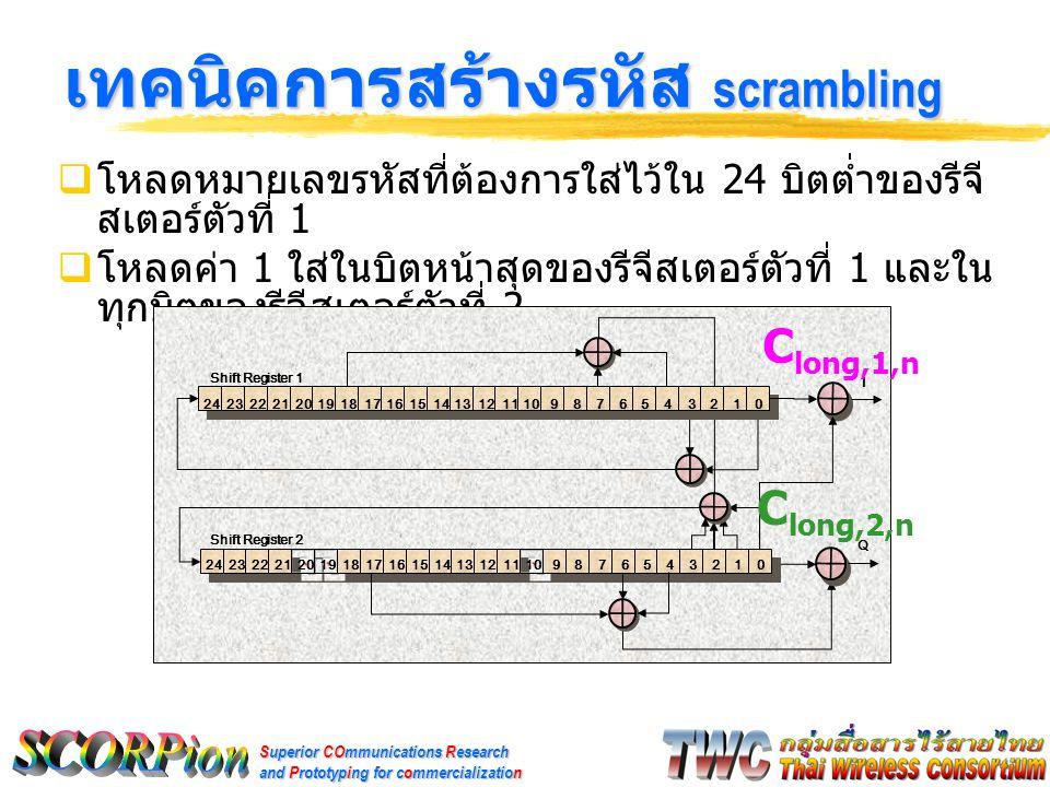 Superior COmmunications Research and Prototyping for commercialization เทคนิคการสร้างรหัส scrambling(2)  x n (i+25) =x n (i+3) + x n (i) modulo 2, i=0, …, 225- 27 C long,1,n  y(i+25) = y(i+3)+y(i+2) +y(i+1) +y(i) modulo 2, i=0, …, 225-27 C long,2,n  ในการสร้างรหัสได้กำหนดให้ แทน 1 ด้วย 0 และ แทน -1 ด้วย 1  ใช้ XOR แทนการบวกแบบ modulo 2 ในแต่ละบิต  i =0,1, …,38399, …,(38399+4096) ตัวอย่างวิธีการสร้างรหัส Scrambling C long,2,n 039251024 015 0 0 0 0 31 16 9 2531 10 0
