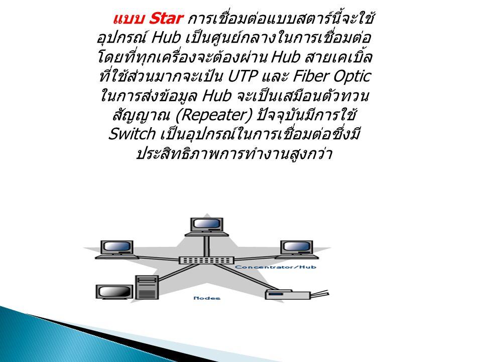 แบบ Star การเชื่อมต่อแบบสตาร์นี้จะใช้ อุปกรณ์ Hub เป็นศูนย์กลางในการเชื่อมต่อ โดยที่ทุกเครื่องจะต้องผ่าน Hub สายเคเบิ้ล ที่ใช้ส่วนมากจะเป้น UTP และ Fiber Optic ในการส่งข้อมูล Hub จะเป็นเสมือนตัวทวน สัญญาณ (Repeater) ปัจจุบันมีการใช้ Switch เป็นอุปกรณ์ในการเชื่อมต่อซึ่งมี ประสิทธิภาพการทำงานสูงกว่า