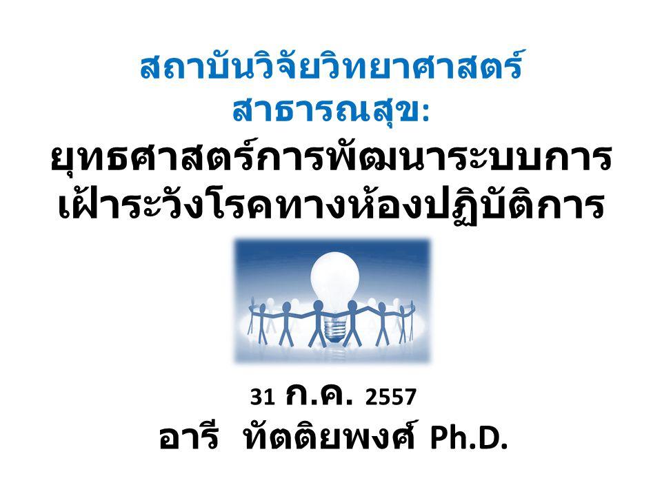 สถาบันวิจัยวิทยาศาสตร์ สาธารณสุข : ยุทธศาสตร์การพัฒนาระบบการ เฝ้าระวังโรคทางห้องปฏิบัติการ 31 ก. ค. 2557 อารี ทัตติยพงศ์ Ph.D.