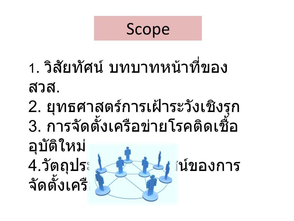 Scope 1. วิสัยทัศน์ บทบาทหน้าที่ของ สวส. 2. ยุทธศาสตร์การเฝ้าระวังเชิงรุก 3. การจัดตั้งเครือข่ายโรคติดเชื้อ อุบัติใหม่ 4. วัตถุประสงค์ / ประโยชน์ของกา
