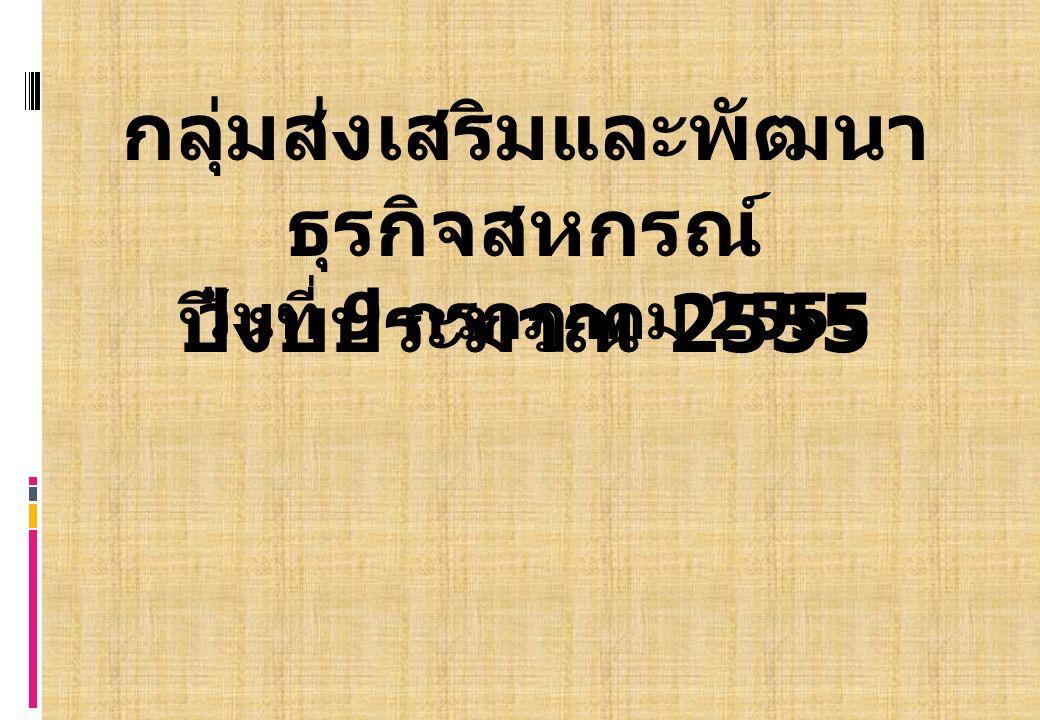 กลุ่มส่งเสริมและพัฒนา ธุรกิจสหกรณ์ ปีงบประมาณ 2555 วันที่ 9 กรกฎาคม 2555