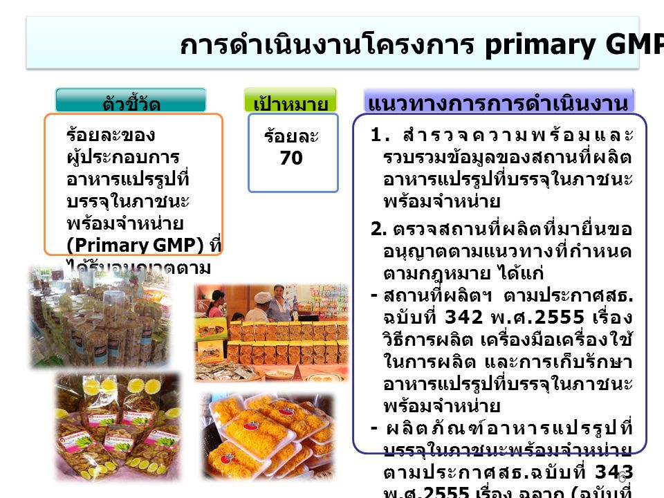 แนวทางการการดำเนินงาน เป้าหมาย ตัวชี้วัด ร้อยละของ ผู้ประกอบการ อาหารแปรรูปที่ บรรจุในภาชนะ พร้อมจำหน่าย (Primary GMP) ที่ ได้รับอนุญาตตาม กฎหมาย ร้อย