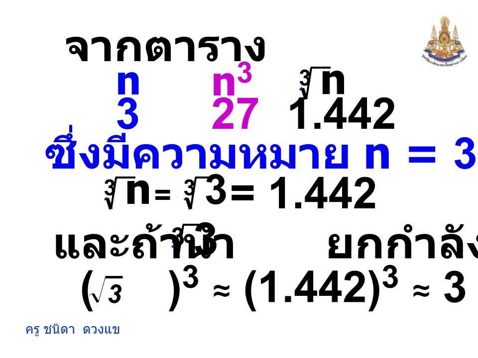 ตารางรากที่สามของจำนวนเต็มบวก nn3n3 111.000 2 3 4 8 27 64 1.260 1.442 1.587 n 3