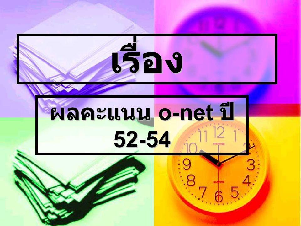 เรื่อง ผลคะแนน o-net ปี 52-54