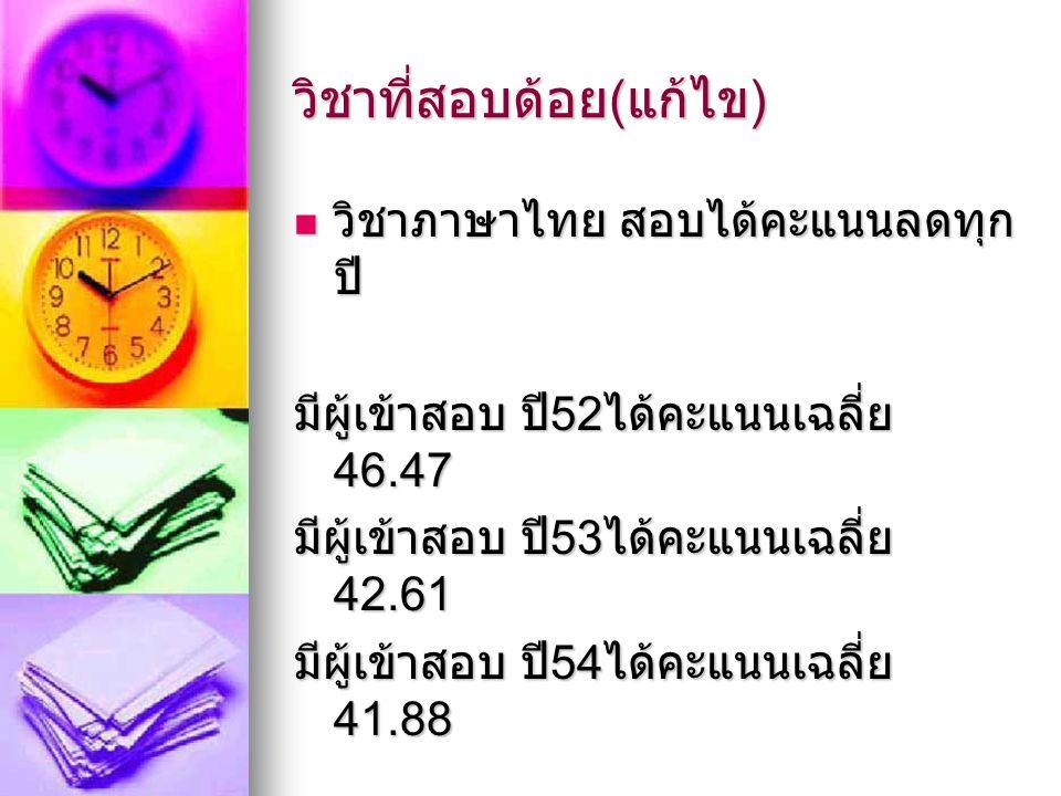 วิชาที่สอบด้อย ( แก้ไข ) วิชาภาษาไทย สอบได้คะแนนลดทุก ปี วิชาภาษาไทย สอบได้คะแนนลดทุก ปี มีผู้เข้าสอบ ปี 52 ได้คะแนนเฉลี่ย 46.47 มีผู้เข้าสอบ ปี 53 ได้คะแนนเฉลี่ย 42.61 มีผู้เข้าสอบ ปี 54 ได้คะแนนเฉลี่ย 41.88